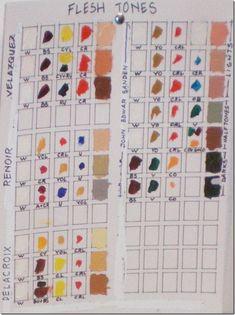 flesh_tones Skin Color Paint, Mixing Paint Colors, Color Mixing Guide, Skin Color Palette, Paint Color Combos, Color Mixing Chart, Watercolor Skin Tones, Watercolor Mixing, Sketch Painting