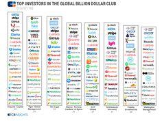 Billion Dollar Club 2016 Graphicv5