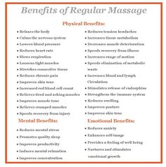 Benefits of massage therapy Tristacarlson@gmail.com Book your treatment today