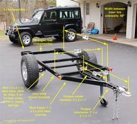 Bolt-together fiberglass Jeep-tub trailer kit - Page 6 - Expedition Portal Más Welding Trailer, Kayak Trailer, Off Road Camper Trailer, Trailer Plans, Trailer Build, Car Trailer, Teardrop Trailer, Off Road Teardrop, Atv Trailers