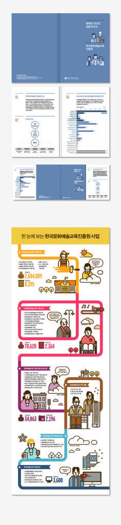 [한국문화예술교육진흥원] 한눈에 보는 한국문화예술교육진흥원 | 203 × Design Studio