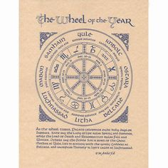 """Wheel of the Year Poster 8.5 x 11"""" Parchment Print NEW Wicca Pagan Calendar Page"""