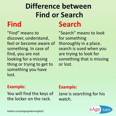 Difference between Find and Search