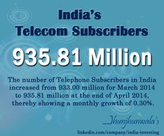 #IndiaConnected : #India's total number of #TelecomSubscribers provided by #TRAI stood at 935.81 Million i.e. 93.58 Crore with #Teledensity at 75.38% as on April 2014 #IndiaTelecomData #IndiaTelecommunication #IndiaTelecomSubscriber