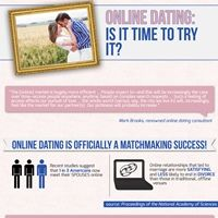 Online Dating: Is it Time to Try it? (Infographic)