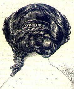 Back view of Victorian coiffure. Fashion plate detail 1860s.