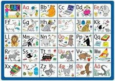 Billedresultat for alfabet med vokaler og konsonanter Danish Language, Baby Barn, Rugrats, Raising Kids, Homeschool, Teaching, Activities, Education, Games