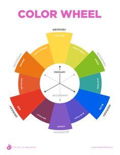 420 Best Art Class Color Wheel Ideas Images In 2019 Art Education
