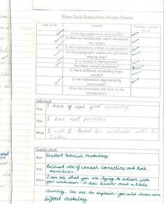Examples of Success Criteria and Sharing Learning Intentions - Examples Of Best Practice In Primary Learning - Powered by Phanfare Formative Assessment Strategies, Assessment For Learning, Learning Targets, Learning Goals, Learning Objectives, Learning Resources, Rubrics, Teaching Writing, Student Teaching