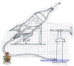 """#turismoenciudadjuarez  #ciudadjuarez  #hotelenciudadjuarez #visitaciudadjuárez TURISMO EN CIUDAD JUÁREZ te invita al taller """"cohetes de agua"""" donde podrán diseñar, construir y lanzar un divertido cohete que opera con agua a alta presión. Este taller se llevará a cabo en el museo """"La Rodadora"""" este 1 de abril del año en curso. Trae a tus hijos y diviértanse en familia."""