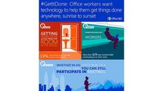Microsoft's 'Get It Done' Campaign Raises Concerns About Working Too Much http://dai.ly/x2nsorp/164357