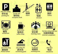 Símbolos universales