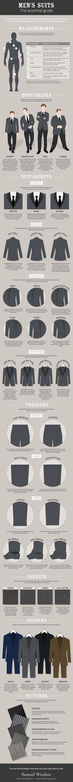 Infografik: Welcher Anzug passt zu dir : Business Punk #Style #Fashion #Menswear Re-pinned by www.avacationrental4me.com