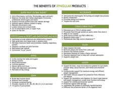 How do our supplements help you? www.myxyngular.com/tonirockstheredbox/