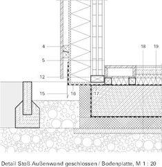 Detail Bodenplatte/Fassade, M 1 : 20