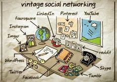 Show this image to your kids and tell them about the good ole days of Social Networking