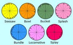 Aspect Pattern - Astrowiki-en