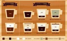 imgs b 3 Trivia, Coffee, Graphics, Kaffee, Graphic Design, Quizes, Cup Of Coffee, Printmaking