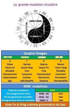 quatre_images_a3.jpg