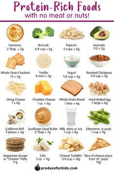 20 Protein-Rich Foods (that aren't meat or nuts!) - looking to add more protein to lunches or snacks, but in a nut-free school or have a kiddo who isn't a fan of meat? Here's a list of 20 protein-rich foods to try! High Protein Snacks, Protein Plus, Protein Rich Foods, High Protein Recipes, Healthy Snacks, Healthy Eating, Healthy Recipes, Healthy Sweets, Snacks Recipes