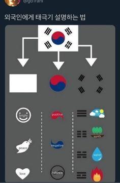 트위터글/웃긴짤/재미있는사진 : 네이버 블로그 Funny Images, Funny Pictures, Sense Of Life, Twitter Tips, Learn Korean, Country Art, Design Reference, Life Skills, Helpful Hints