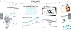 2012 Warby Parker Annual Report