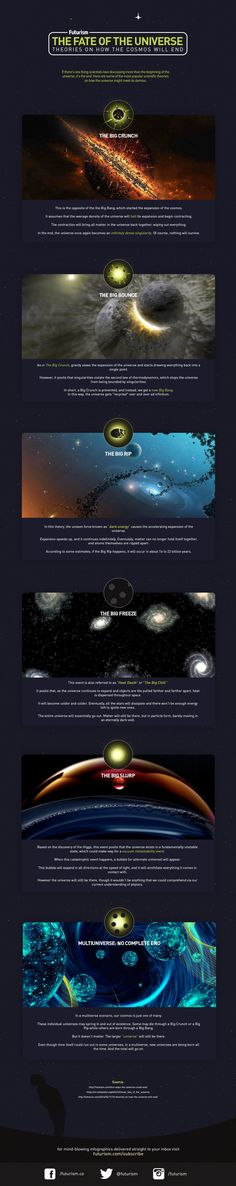 The Fate of the Universe › Theories on How the Cosmos Will End