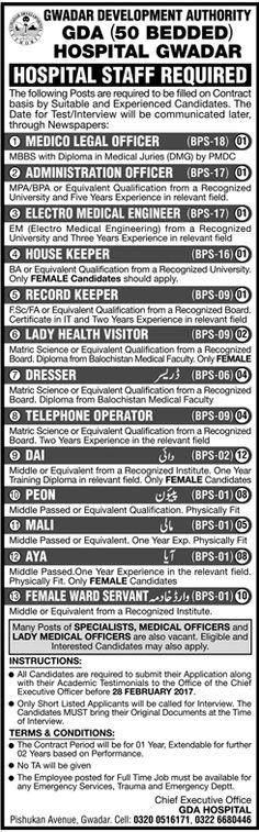 Women Medical  Dental College Jobs Wmc Abbottabad St February