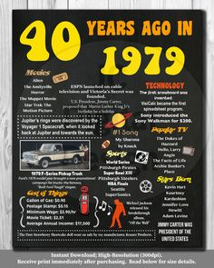 40th Birthday Chalkboard Poster 1979 Facts 16x20 | Etsy