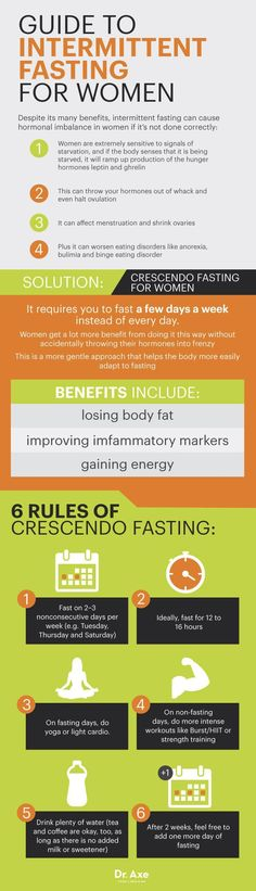 Fitness Motivation : Description Crescendo fasting – Dr. Axe www.draxe.com #health #holistic #natural - #Motivation https://madame.tn/fitness-nutrition/motivation/fitness-motivation-crescendo-fasting-dr-axe-www-draxe-com-health-holistic-natural/