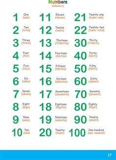 English Help, English For Beginners, English Course, English Tips, Learn English Words, English Study, English Phonics, Teaching English Grammar, English Vocabulary Words