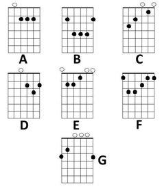 basic guitar chords | basic guitar chords to learn #teachingguitar #teachingguitarlessons