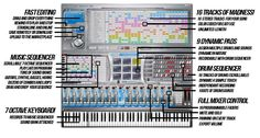 MegaMusicMaker.com: Make beats | Produce music | Produce beats and instrumentals - Know how to make history with the worlds best Music production machine. www.digitalbookshops.com #Arts #Entertainment #Art #Music