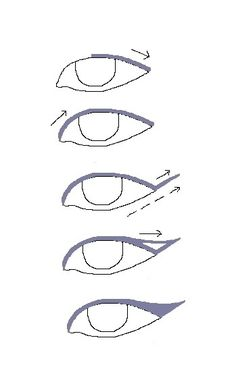 Eyeliner tip this might be helpful for dance recital!