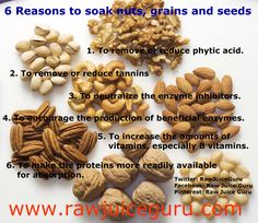 why soak your nuts, seeds and grains