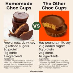 See how homemade sunflower seed butter chocolate cups compare to store bought peanut butter cups! Homemade Chocolate, Melting Chocolate, Dark Sugars, Yummy Recipes, Yummy Food, Seed Butter, Peanut Butter Cups, Cocoa Butter