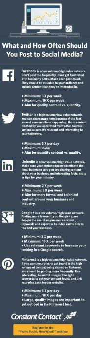 Social media posting at its best. Know exactly about when to post and how often to post. Credits to Constant Contact For more social media tips, visit: http://www.SmartInternetLifestyle.com