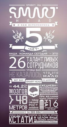 SmartHead's infographic by Farid Sagiev, via Behance