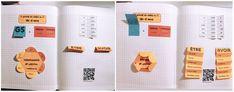 Réussir en grammaire au CM : les leçons à manipuler- #grammaire #verbe #lam #conjugaison  #leconamanipuler #regCM – Tablettes & Pirouettes Bullet Journal, Mental Map, Grammar, Index Cards