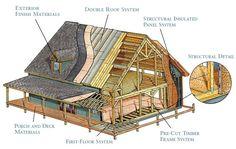 First Floor System CutAway