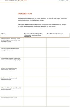25 Codon Arbeitsblatt Antwortschlüssel | schule | Pinterest | Bathroom