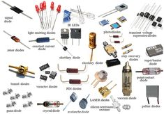 Types of Diodes ~ Electrical Engineering World