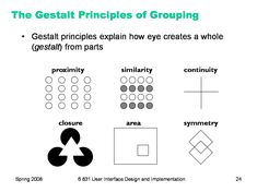 Example of Shape in Graphic Design | Proximity . Elements that are closer to each other are more likely to ...