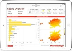 MicroStrategy for Enterprise Data Discovery, Analytics, and Mobile - http://www.predictiveanalyticstoday.com/microstrategy-for-enterprise-data-discovery-analytics-and-mobile/
