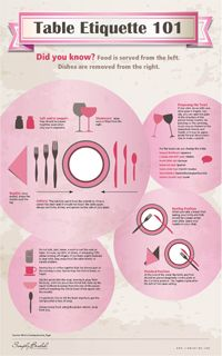 Table etiquette. Interesting information. Too small to read on Pinterest itself but if you click for the link and then click on it again, it'll pull it up bigger.