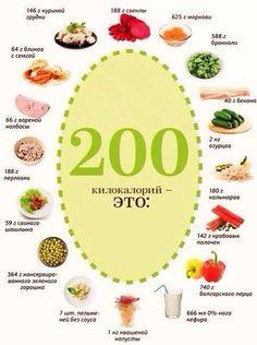 200 калорий - это: