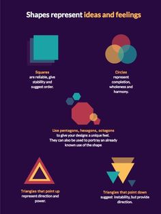 Web layout design - The Meaning of Shapes and How to Use Them Creatively in Your Designs – Web layout design Logo Design Tips, Graphic Design Lessons, Web Design Quotes, Design Basics, Web Design Company, Graphic Design Inspiration, Layout Design, Branding Design, Web Layout