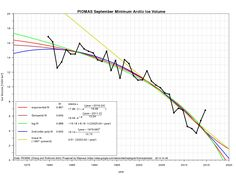 Apocalypse 4 Real - Global Methane Tracking: Arctic Circle Assembly 2014: Wadhams - No Septembe...