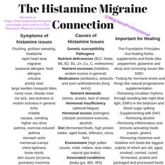 The Histamine Migraine Connection Infographic Migraine Diet, Migraine Relief, Tension Headache Relief, Migraine Triggers, Profuse Sweating, Headache Remedies, Cluster Headaches, Chronic Migraines, Allergies