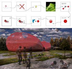 architectural diagram, visualization